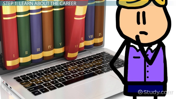 How to Become a Software Engineer: Education & Career