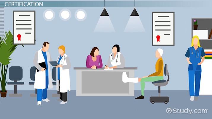 Dermatology Technician: Employment Info & Requirements