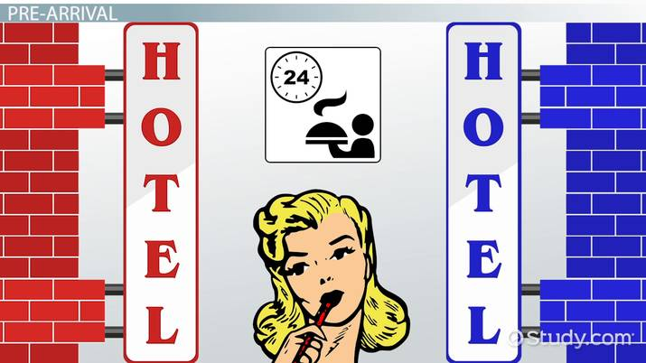 The Guest Cycle in Hotels - Video & Lesson Transcript | Study com