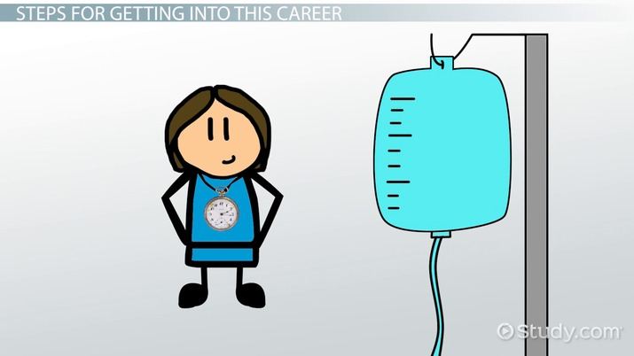 Become an IV Instructor: Education Requirements and Career Info