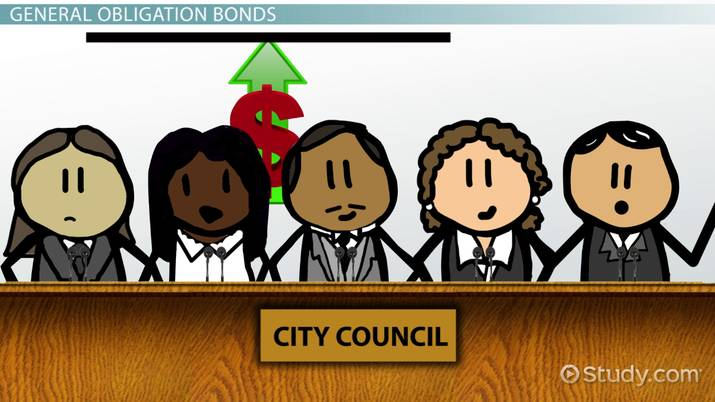 What Are Municipal Bonds? - Definition, Types & Examples - Video