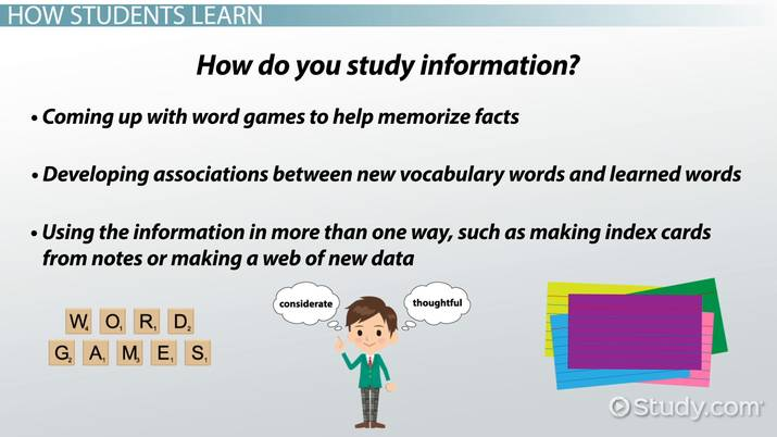 Research Based Strategies To Help >> Research Based Learning Strategies Video Lesson Transcript