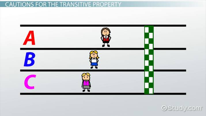 Transitive property definition examples video lesson transitive property definition examples video lesson transcript study fandeluxe Images
