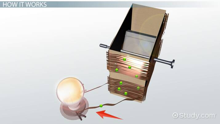 Electric Generator Science Project on