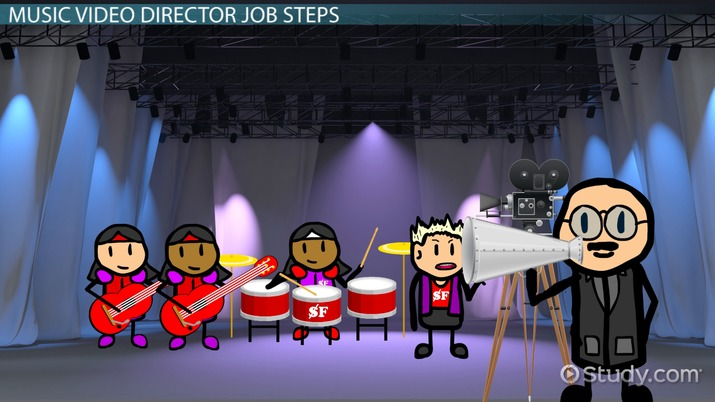 How to Become a Music Video Director: Career Roadmap