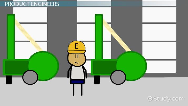 How To Become A Product Engineer Education And Career Guide