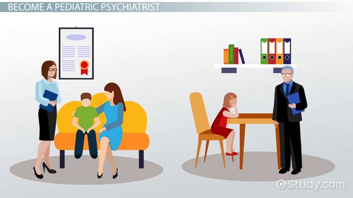 How to Become a Pediatric Psychiatrist: Education and Career