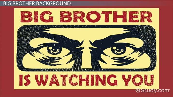 Image result for 1984 big brother is watching you
