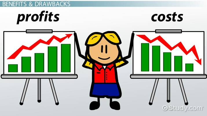 disadvantages of activity based costing