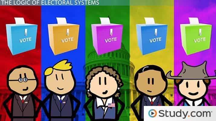 electoral and party systems  definition  u0026 role