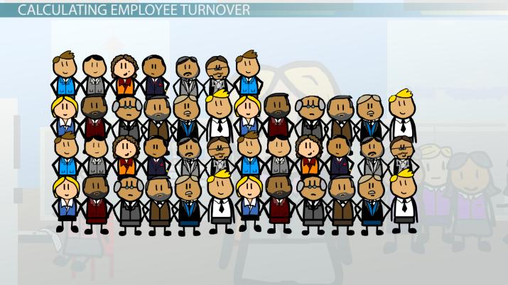 What Is Employee Turnover? - Definition, Cost & Reasons