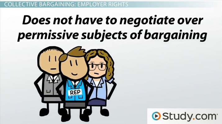 Employer Restrictions And Rights In Unionizing Process Collective