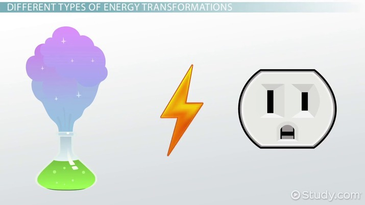 Energy Transformation: Definition, Types & Examples - Video & Lesson ...