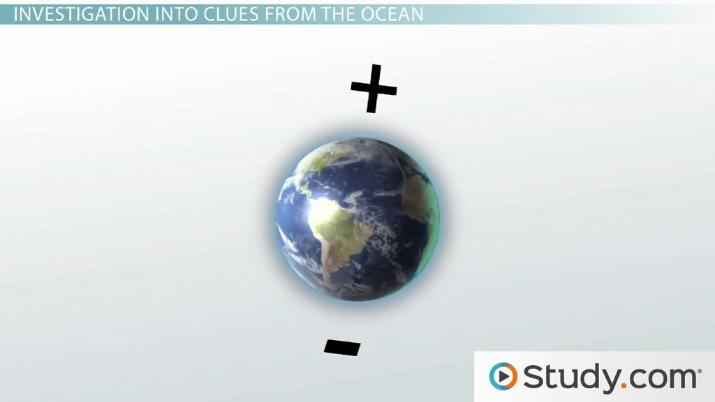 Evidence for the Mechanism of Continental Drift - Video