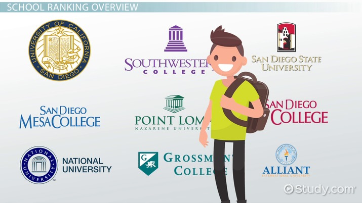 how to select a college or university
