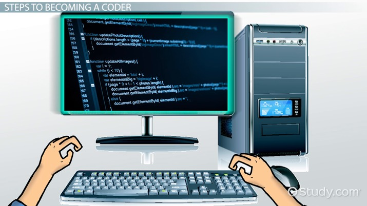 How to Become a Coder: Education and Career Roadmap