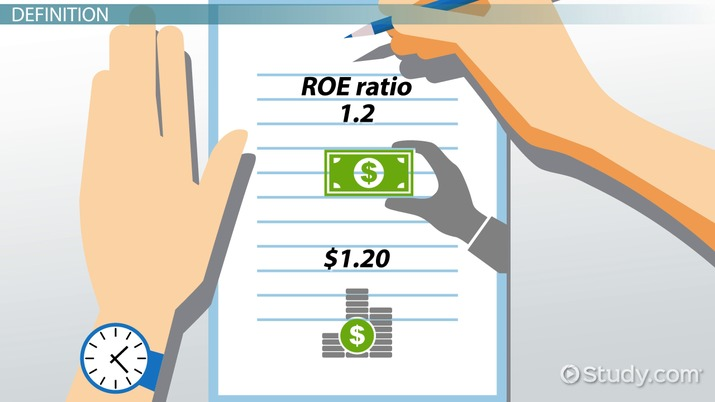 How to Calculate the Return on Equity: Definition, Formula & Example