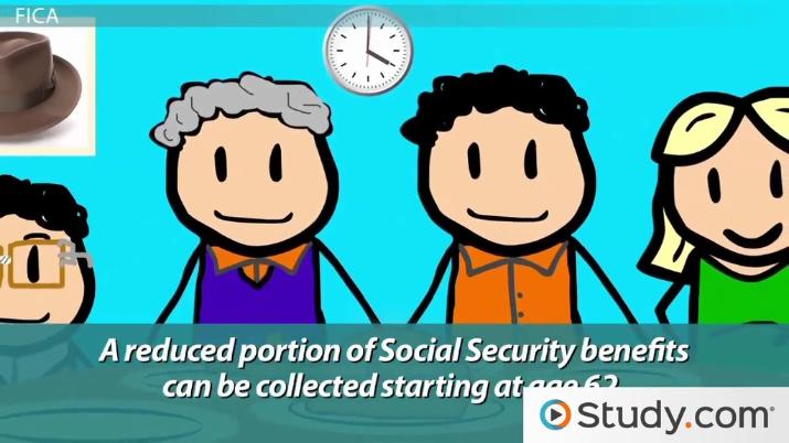 Social Security: Legislation and Issues