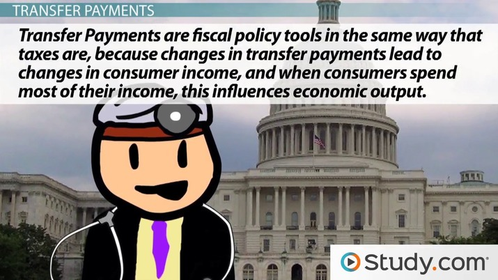 Fiscal Policy Tools: Government Spending And Taxes   Video U0026 Lesson  Transcript | Study.com