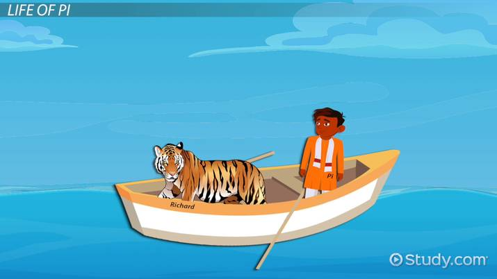 Themes Of Science Religion In Life Of Pi Video Lesson