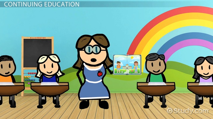 Online Preschool Teaching Training And Certificate Programs