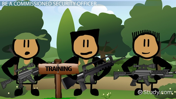 How to become a commissioned security officer - How to become security officer ...