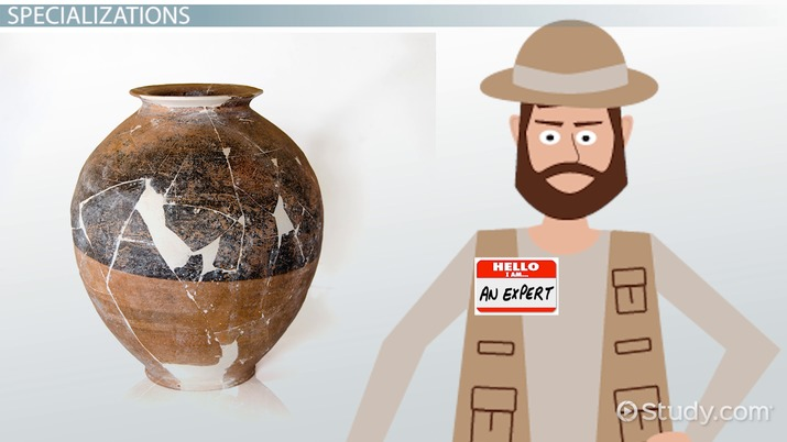 What Is Archaeology? - Definition, History & Topics
