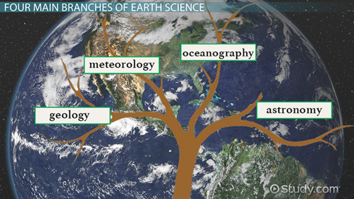 Four Main Branches of Earth Science - Video & Lesson