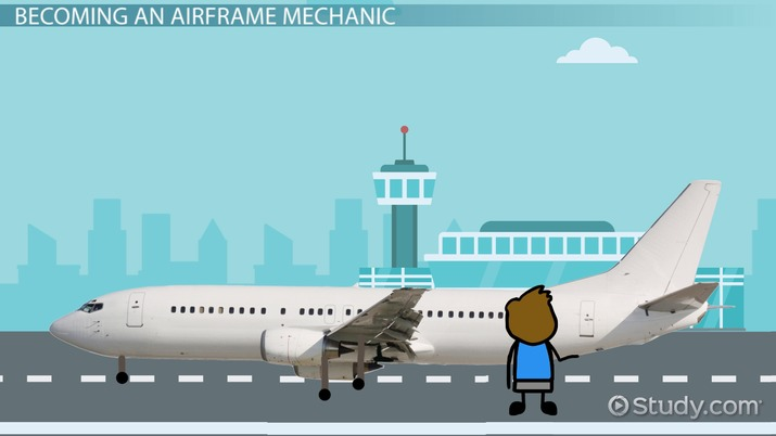 How to Become an Airframe Mechanic: Education and Career Info
