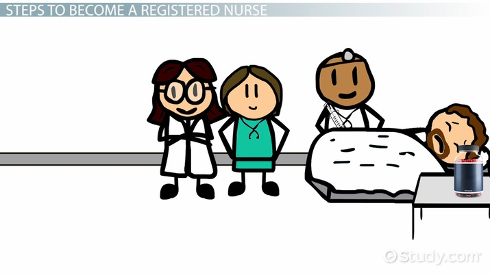 Becoming A Registered Nurse Education And Career Roadmap