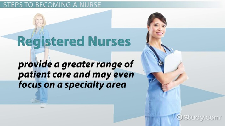 Steps to Becoming a Nurse