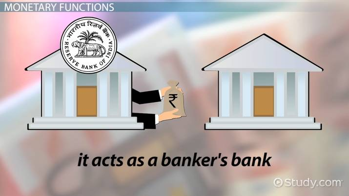Central Bank of India: Function & Roles - Video & Lesson Transcript
