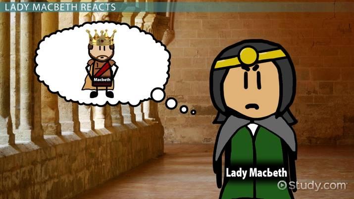 Macbeth Act 1 Scene 5 Summary Quotes Video Lesson