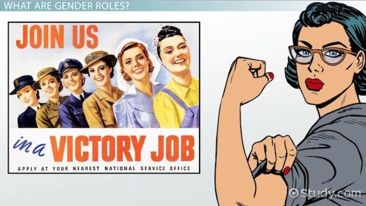 Gender Roles In 1950s America Video Amp Lesson Transcript