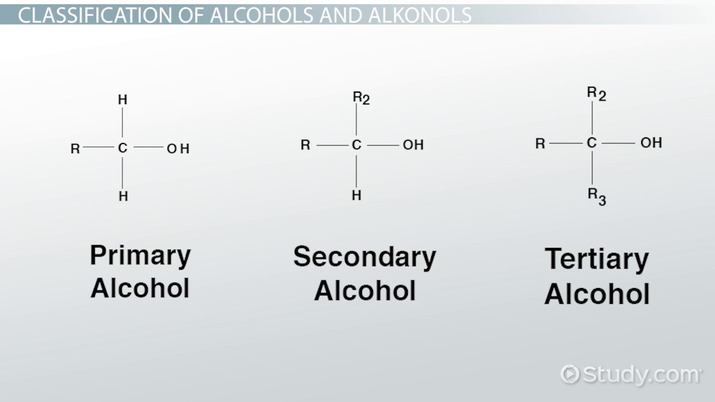 alcohols  u0026 alkanols  classification  u0026 functional group