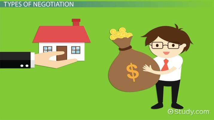 negotiation  u0026 mutual agreement  characteristics  u0026 examples