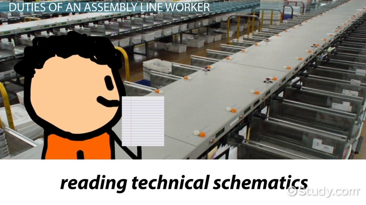 assembly line worker  job description  duties and requirements