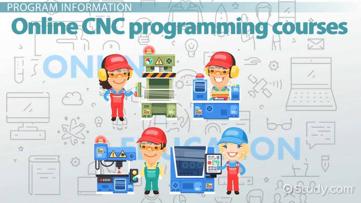 Online Cnc Programming Classes And Courses Overview