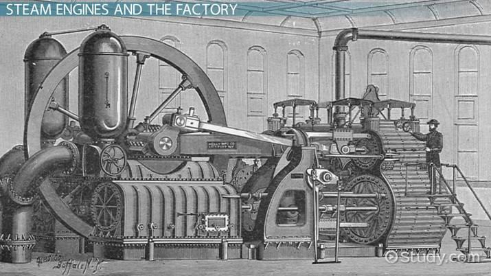 steam engine invention