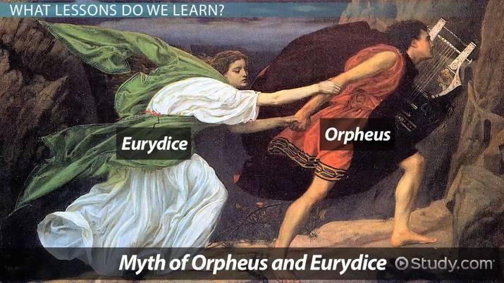 Orpheus & Eurydice Myth: Lesso...