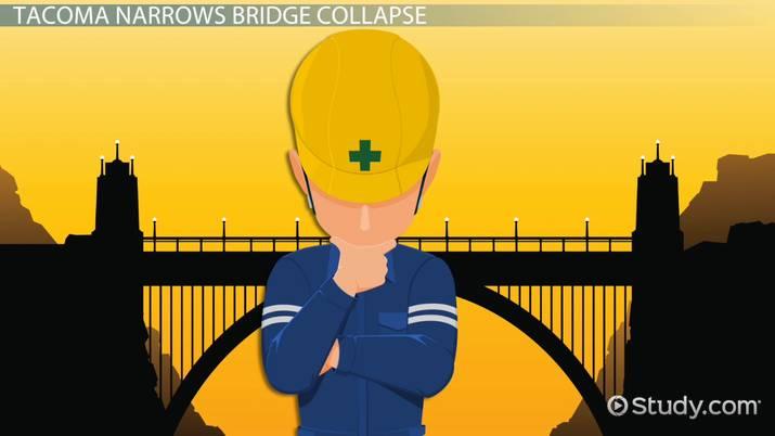 Physics of Resonance: Tacoma Narrows Bridge Collapse - Video
