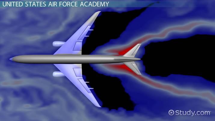 Top Schools for Aeronautics, Aviation and Aerospace Science