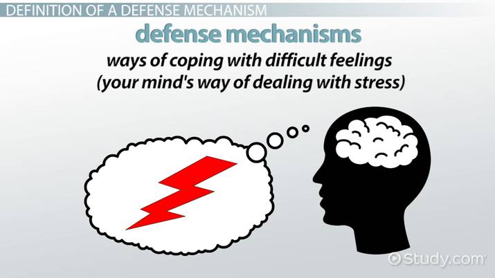 Defense Mechanisms Definition Types Examples Video Lesson
