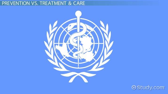 Public Health vs  Medicine: Differences & Similarities