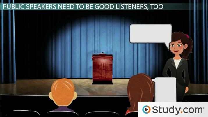 hearing vs listening importance of listening skills for speakers  listening importance of listening skills for speakers video lesson transcript com