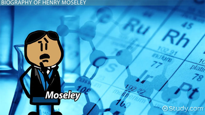 moseley experiment atomic number