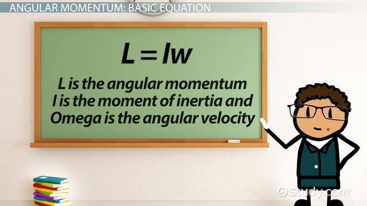 Angular Momentum Practice Problems Video Lesson