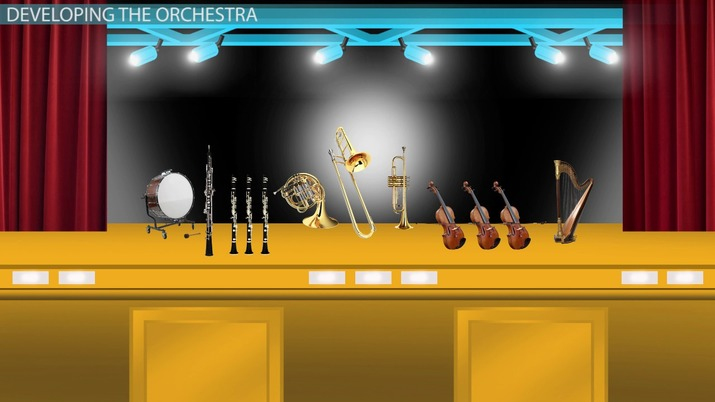History of the Orchestra: Growth of Orchestral Music