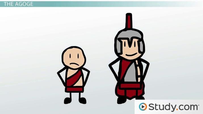 History Of Sparta Video Lesson Transcript