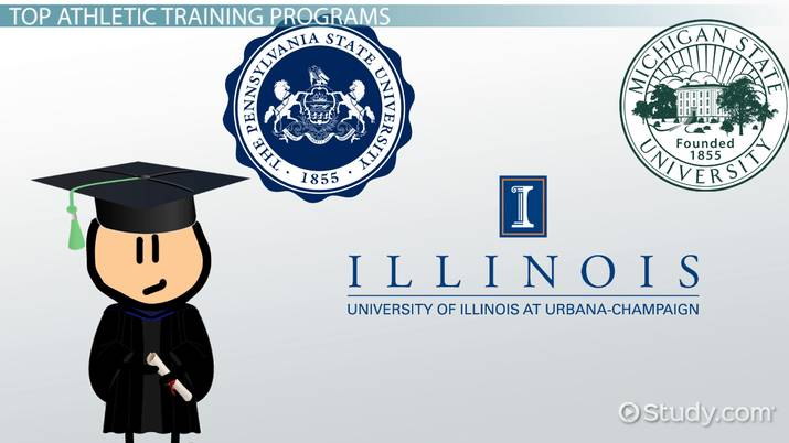 Best Schools With Athletic Training Graduate Programs